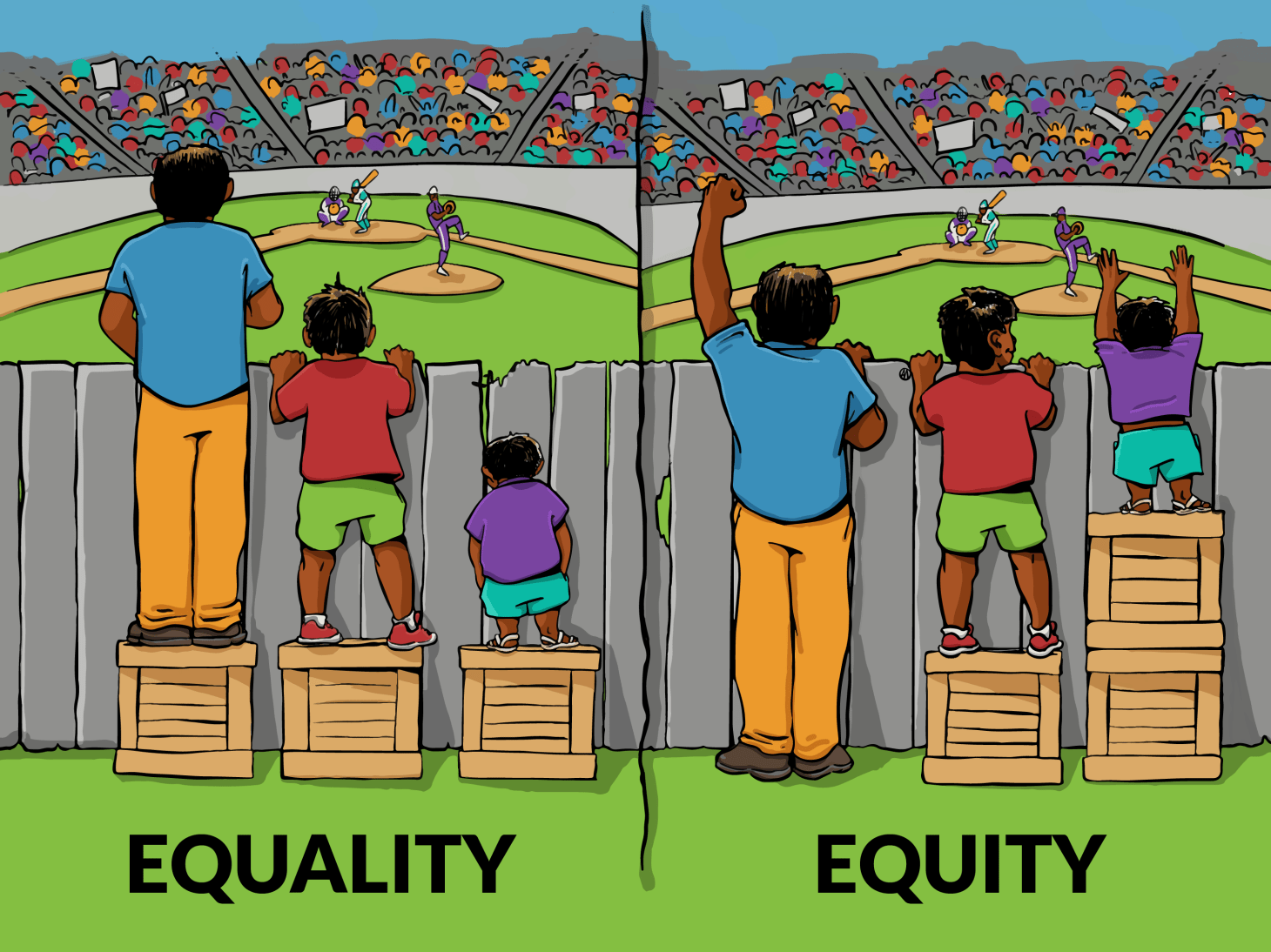 Image of Equality vs Equity